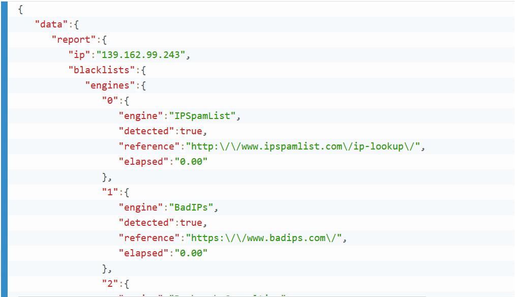 IP Reputation API